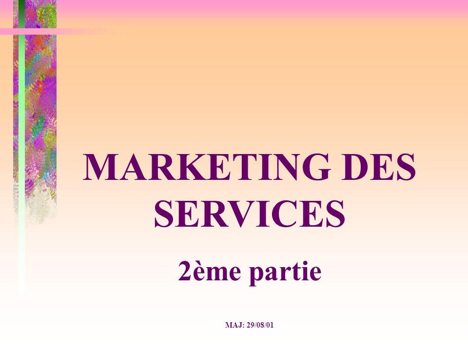 MARKETING DES SERVICES Les demandeurs de services