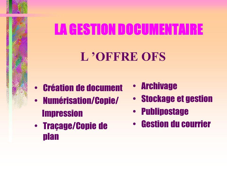 LA GESTION DOCUMENTAIRE L OFFRE OFS Création de document Numérisation/Copie/ Impression Traçage/Copie de plan Archivage Stockage et gestion Publiposta
