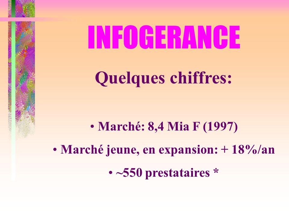 INFOGERANCE Quelques chiffres: Marché: 8,4 Mia F (1997) Marché jeune, en expansion: + 18%/an ~550 prestataires *