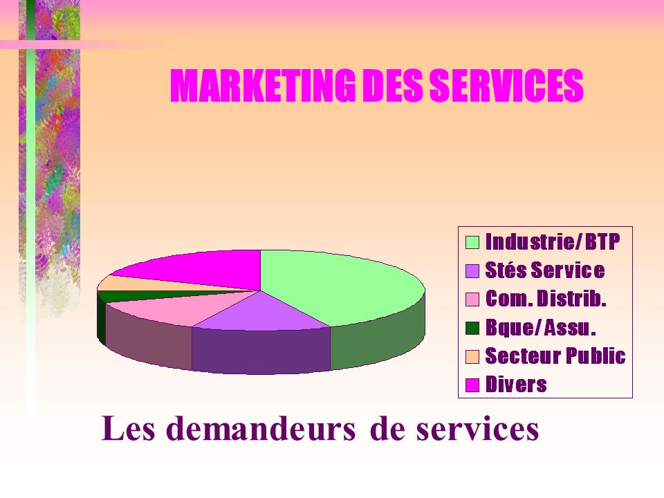 MARKETING DES SERVICES Les demandeurs de services