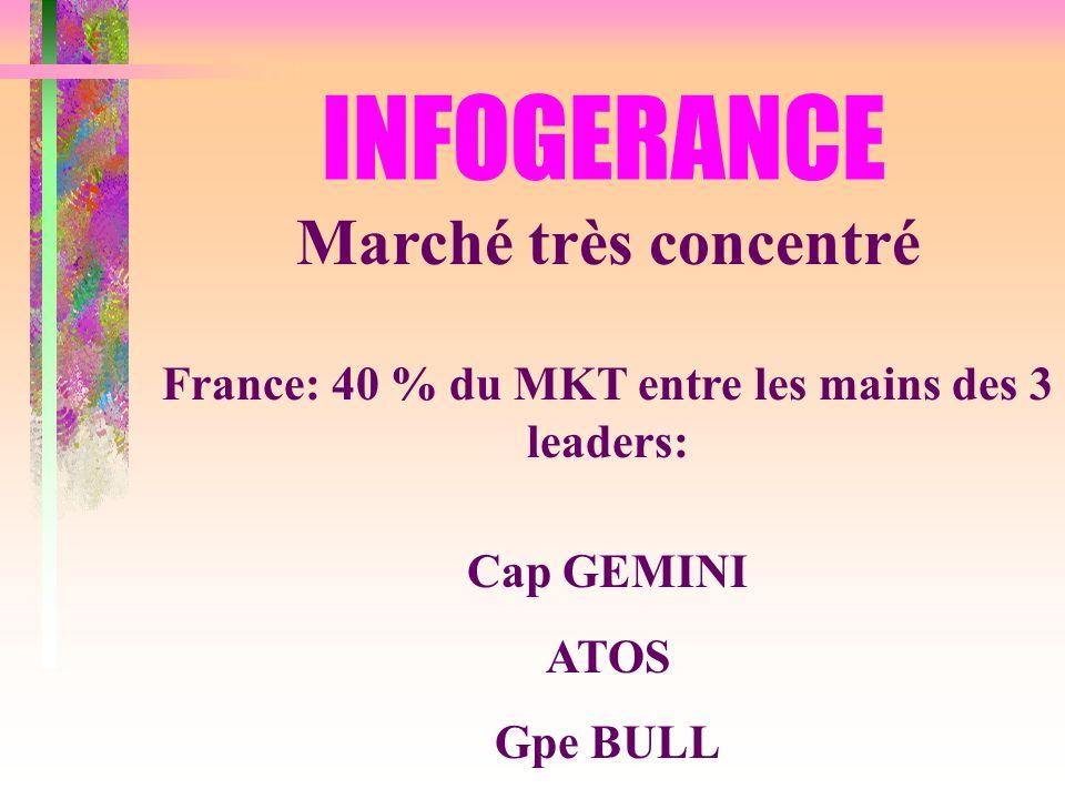 INFOGERANCE Marché très concentré France: 40 % du MKT entre les mains des 3 leaders: Cap GEMINI ATOS Gpe BULL