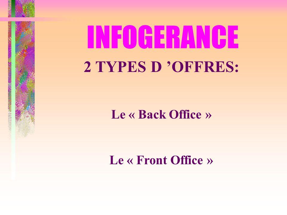 INFOGERANCE 2 TYPES D OFFRES: Le « Back Office » Le « Front Office »