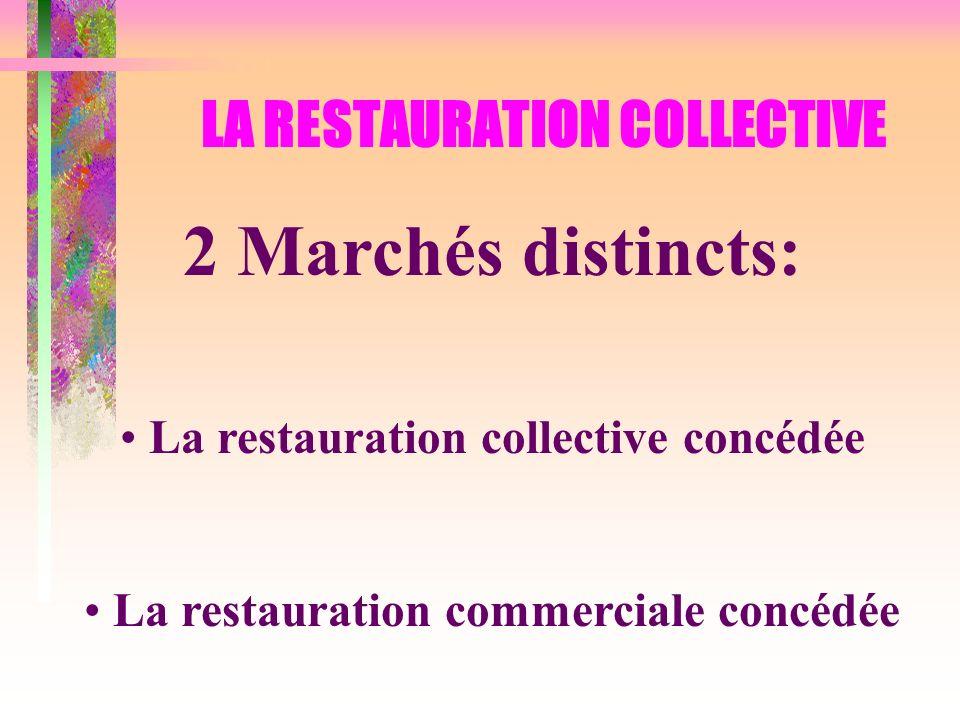 2 Marchés distincts: La restauration collective concédée La restauration commerciale concédée