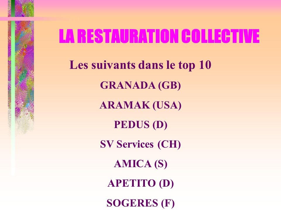 Les suivants dans le top 10 GRANADA (GB) ARAMAK (USA) PEDUS (D) SV Services (CH) AMICA (S) APETITO (D) SOGERES (F)
