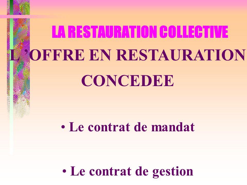 LA RESTAURATION COLLECTIVE L OFFRE EN RESTAURATION CONCEDEE Le contrat de mandat Le contrat de gestion