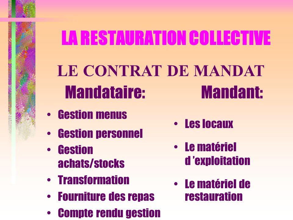 LA RESTAURATION COLLECTIVE LE CONTRAT DE MANDAT Mandataire: Gestion menus Gestion personnel Gestion achats/stocks Transformation Fourniture des repas