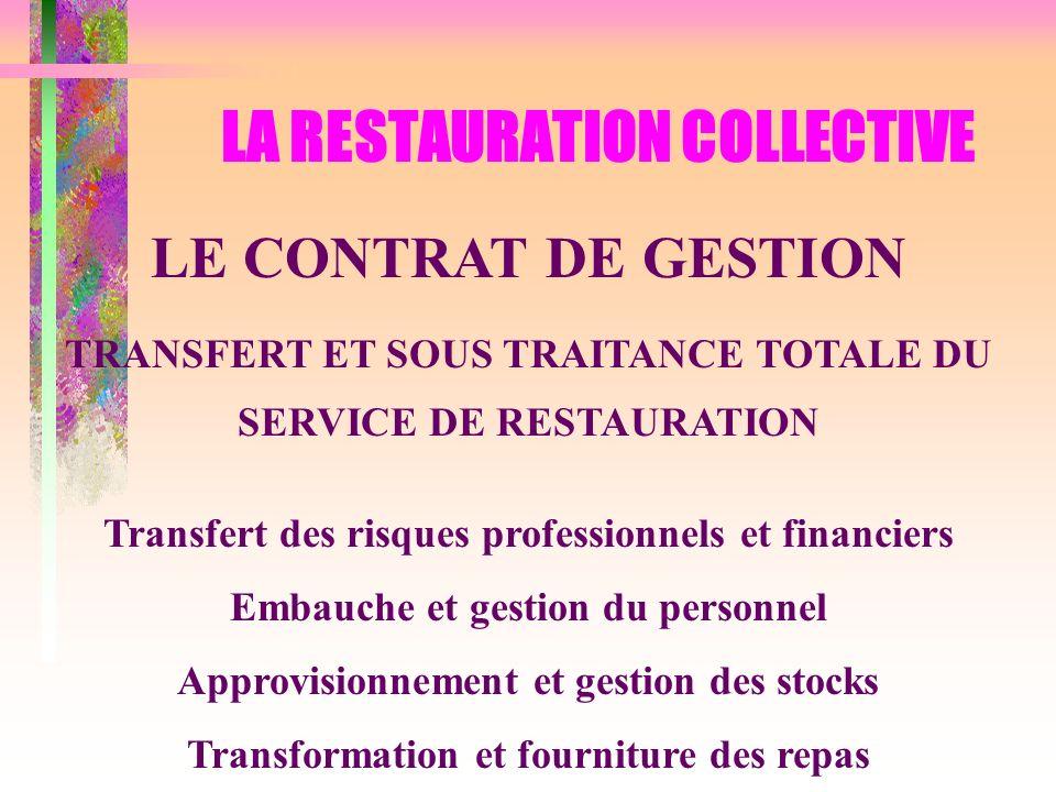 LA RESTAURATION COLLECTIVE LE CONTRAT DE GESTION TRANSFERT ET SOUS TRAITANCE TOTALE DU SERVICE DE RESTAURATION Transfert des risques professionnels et