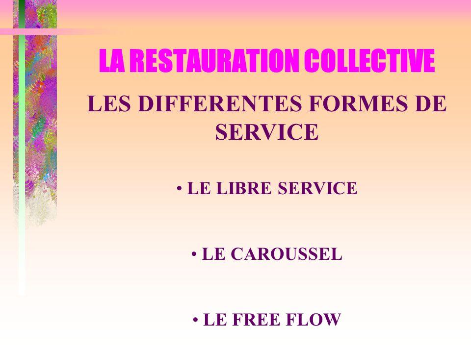 LA RESTAURATION COLLECTIVE LES DIFFERENTES FORMES DE SERVICE LE LIBRE SERVICE LE CAROUSSEL LE FREE FLOW