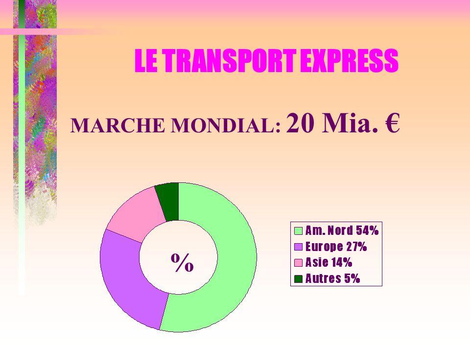 LE TRANSPORT EXPRESS MARCHE MONDIAL: 20 Mia. %