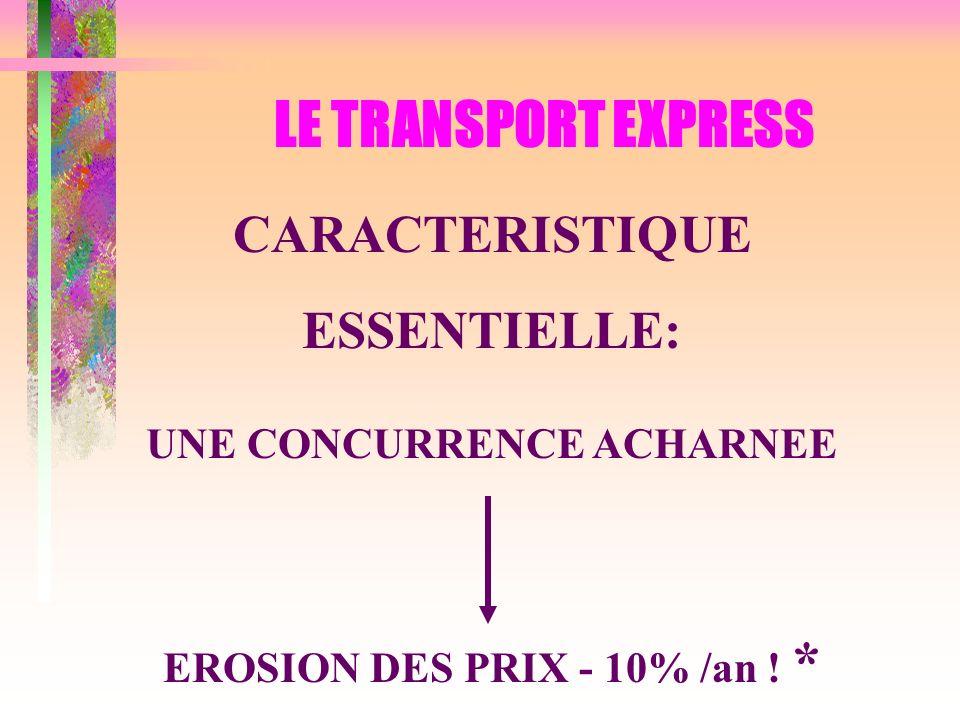 LE TRANSPORT EXPRESS CARACTERISTIQUE ESSENTIELLE: UNE CONCURRENCE ACHARNEE EROSION DES PRIX - 10% /an ! *