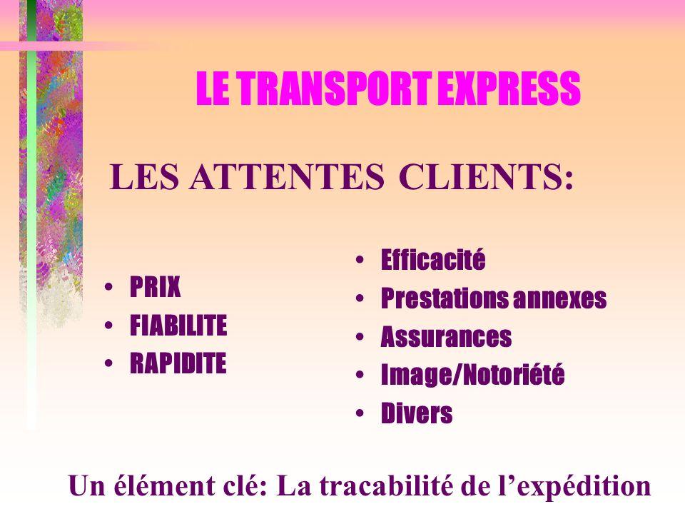 LE TRANSPORT EXPRESS LES ATTENTES CLIENTS: PRIX FIABILITE RAPIDITE Efficacité Prestations annexes Assurances Image/Notoriété Divers Un élément clé: La