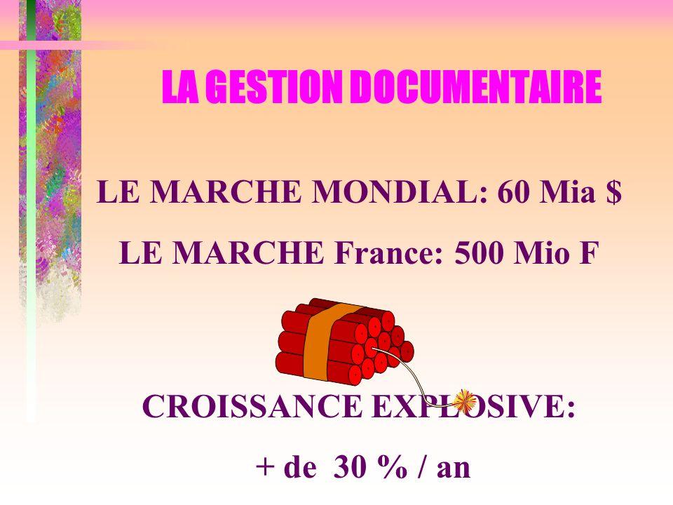 LA GESTION DOCUMENTAIRE LE MARCHE MONDIAL: 60 Mia $ LE MARCHE France: 500 Mio F CROISSANCE EXPLOSIVE: + de 30 % / an