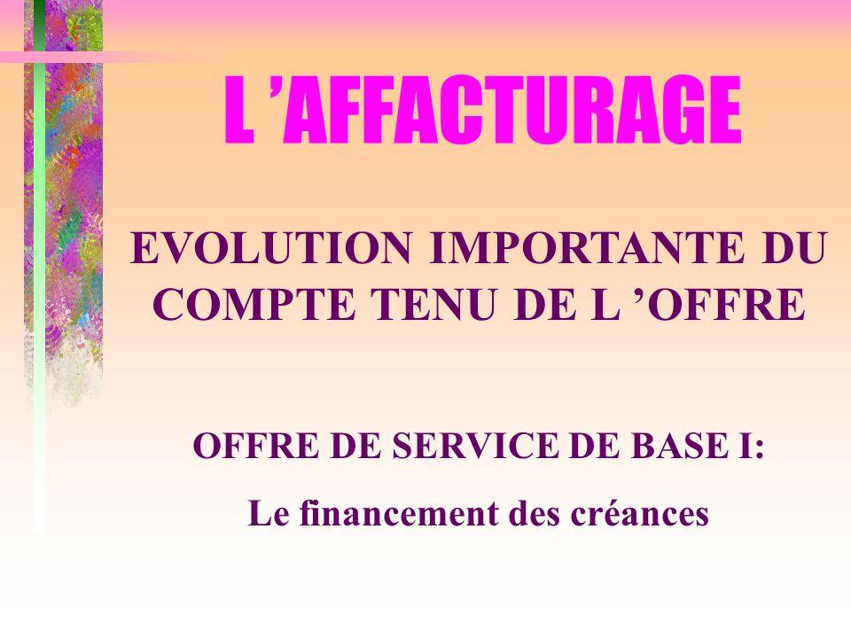 L AFFACTURAGE EVOLUTION IMPORTANTE DU COMPTE TENU DE L OFFRE OFFRE DE SERVICE DE BASE I: Le financement des créances
