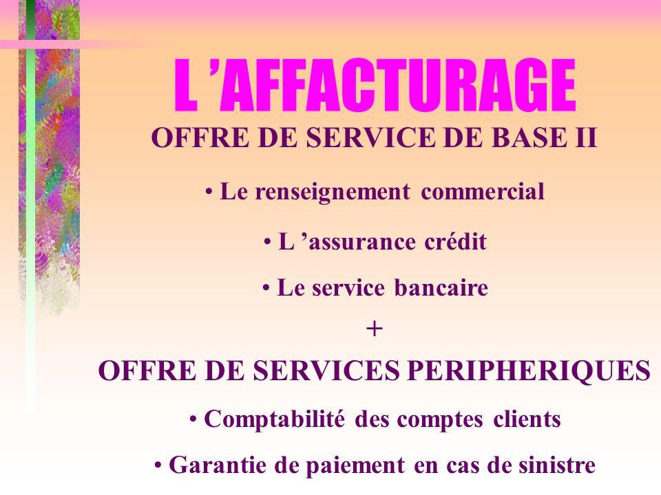 L AFFACTURAGE OFFRE DE SERVICE DE BASE II Le renseignement commercial L assurance crédit Le service bancaire + OFFRE DE SERVICES PERIPHERIQUES Comptab