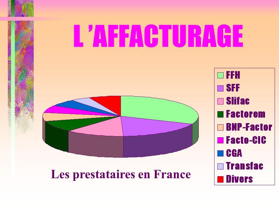L AFFACTURAGE Les prestataires en France