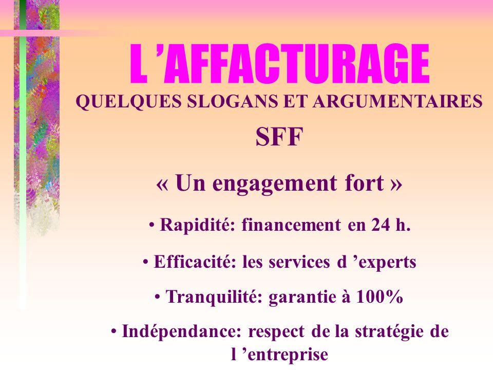 L AFFACTURAGE QUELQUES SLOGANS ET ARGUMENTAIRES SFF « Un engagement fort » Rapidité: financement en 24 h. Efficacité: les services d experts Tranquili