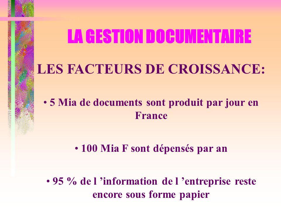 LA GESTION DOCUMENTAIRE LES FACTEURS DE CROISSANCE: 5 Mia de documents sont produit par jour en France 100 Mia F sont dépensés par an 95 % de l inform
