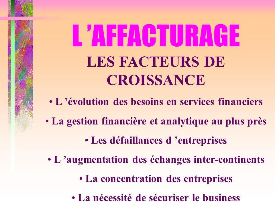 L AFFACTURAGE LES FACTEURS DE CROISSANCE L évolution des besoins en services financiers La gestion financière et analytique au plus près Les défaillan