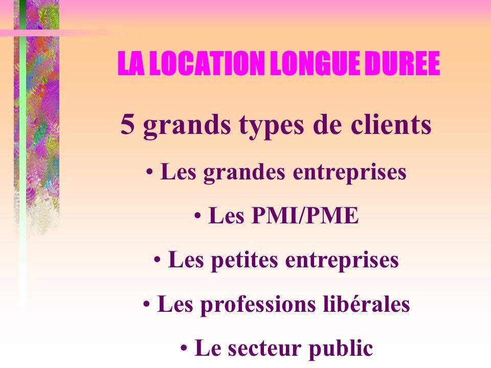 LA LOCATION LONGUE DUREE 5 grands types de clients Les grandes entreprises Les PMI/PME Les petites entreprises Les professions libérales Le secteur pu