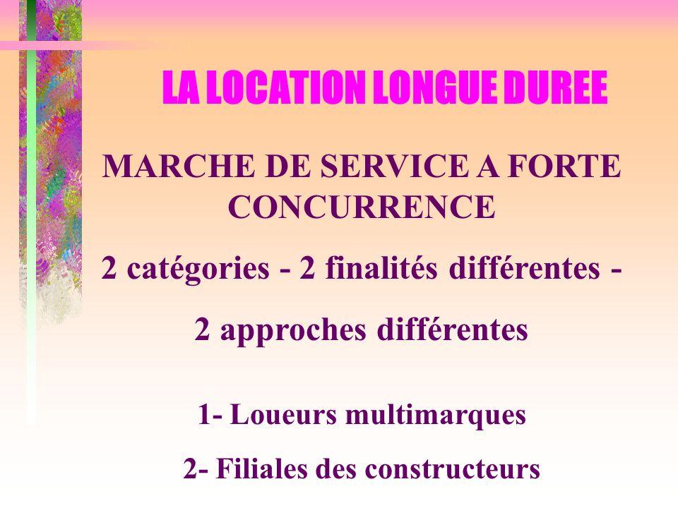 LA LOCATION LONGUE DUREE MARCHE DE SERVICE A FORTE CONCURRENCE 2 catégories - 2 finalités différentes - 2 approches différentes 1- Loueurs multimarque