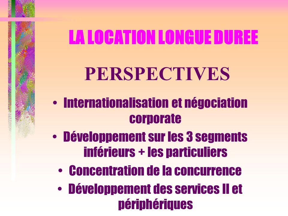 LA LOCATION LONGUE DUREE PERSPECTIVES Internationalisation et négociation corporate Développement sur les 3 segments inférieurs + les particuliers Con