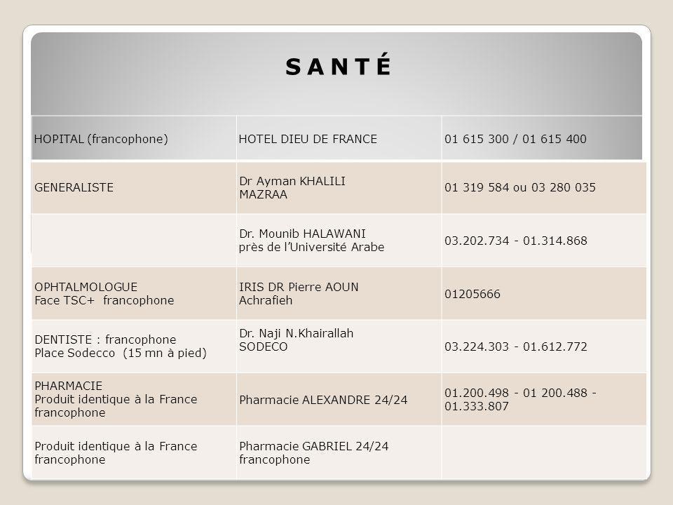 CHANGE Septembre 2011 : 1 = 2200LL (livres libanaises).