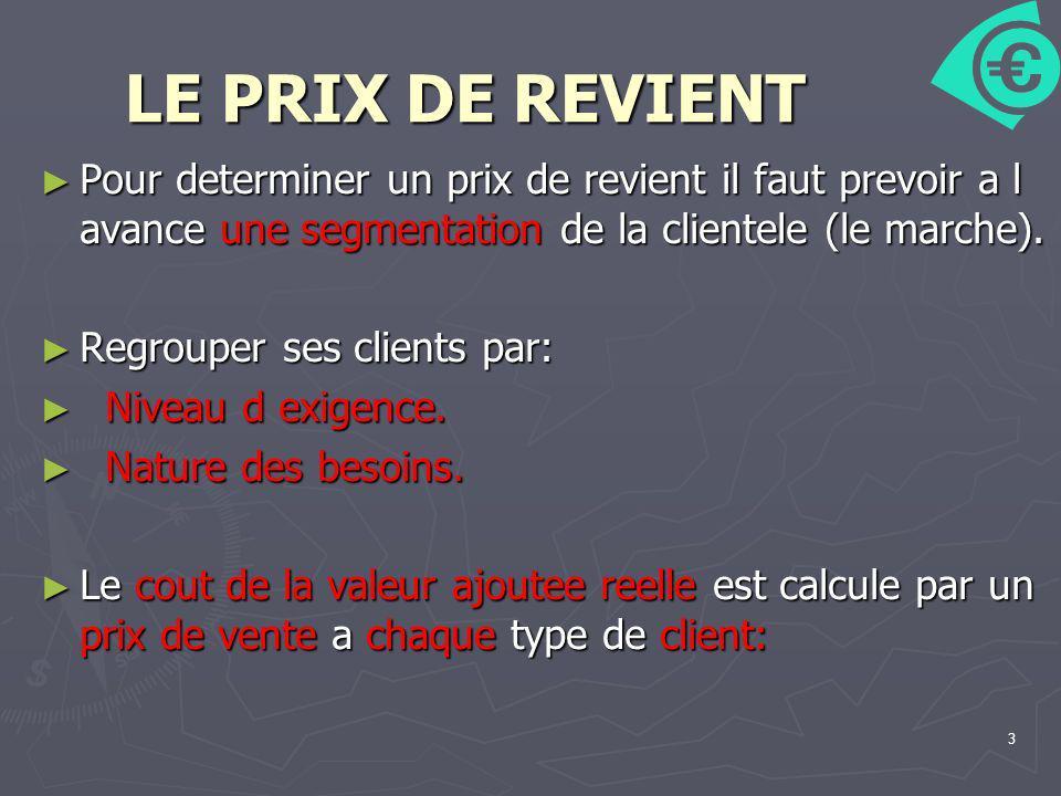 3 LE PRIX DE REVIENT Pour determiner un prix de revient il faut prevoir a l avance une segmentation de la clientele (le marche). Pour determiner un pr