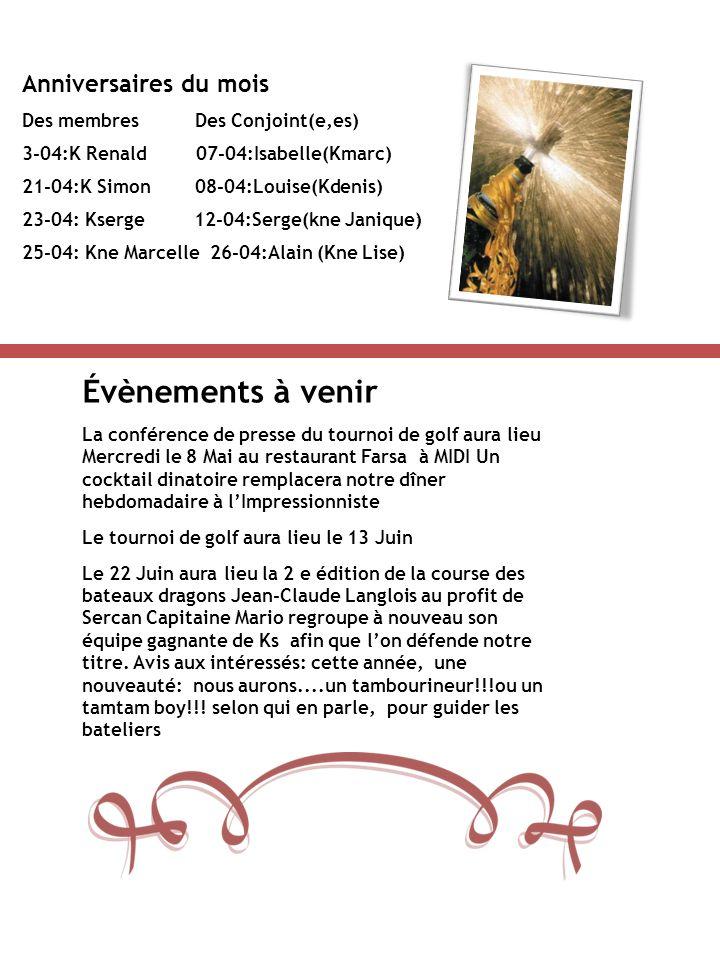 Anniversaires du mois Des membres Des Conjoint(e,es) 3-04:K Renald 07-04:Isabelle(Kmarc) 21-04:K Simon 08-04:Louise(Kdenis) 23-04: Kserge 12-04:Serge(