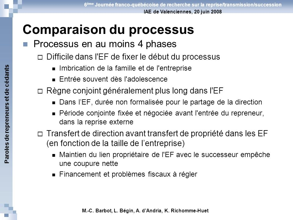 Paroles de repreneurs et de cédants 6 ème Journée franco-québécoise de recherche sur la reprise/transmission/succession IAE de Valenciennes, 20 juin 2008 M.-C.