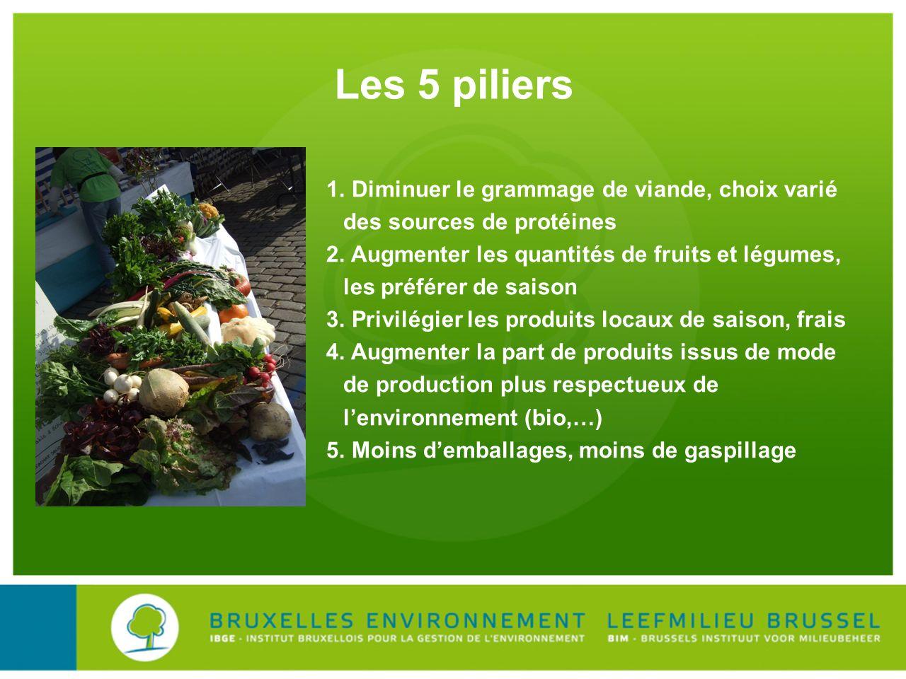 Les 5 piliers 1. Diminuer le grammage de viande, choix varié des sources de protéines 2. Augmenter les quantités de fruits et légumes, les préférer de