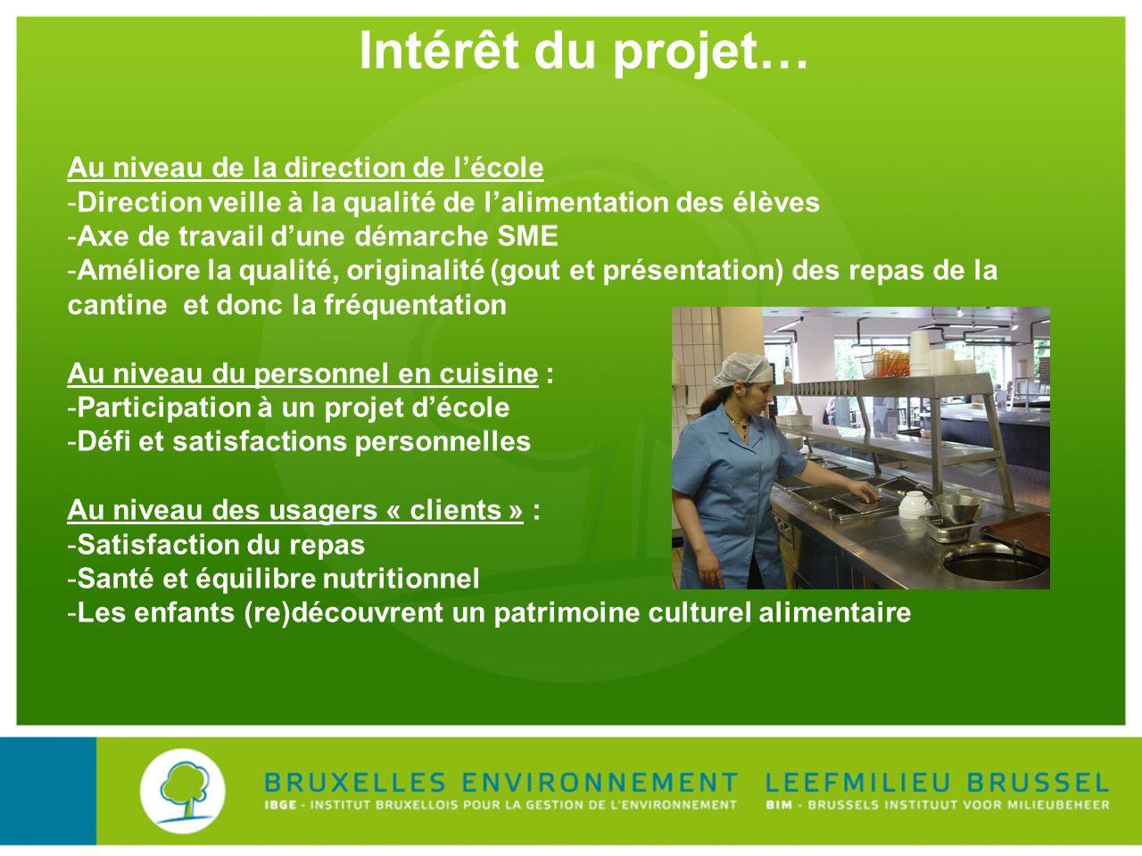 Intérêt du projet… Au niveau de la direction de lécole -Direction veille à la qualité de lalimentation des élèves -Axe de travail dune démarche SME -A