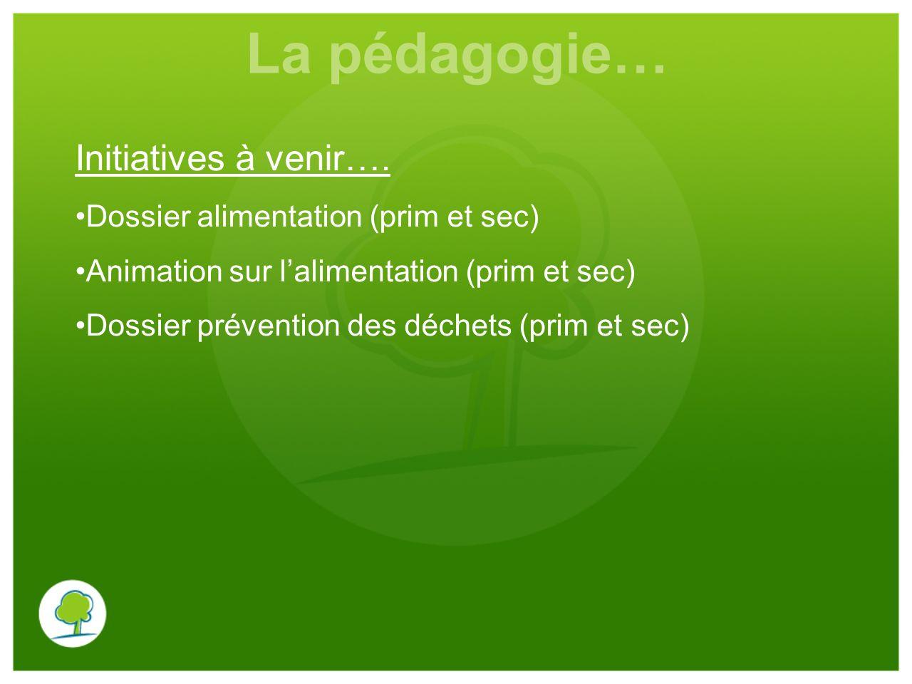 La pédagogie… Initiatives à venir…. Dossier alimentation (prim et sec) Animation sur lalimentation (prim et sec) Dossier prévention des déchets (prim