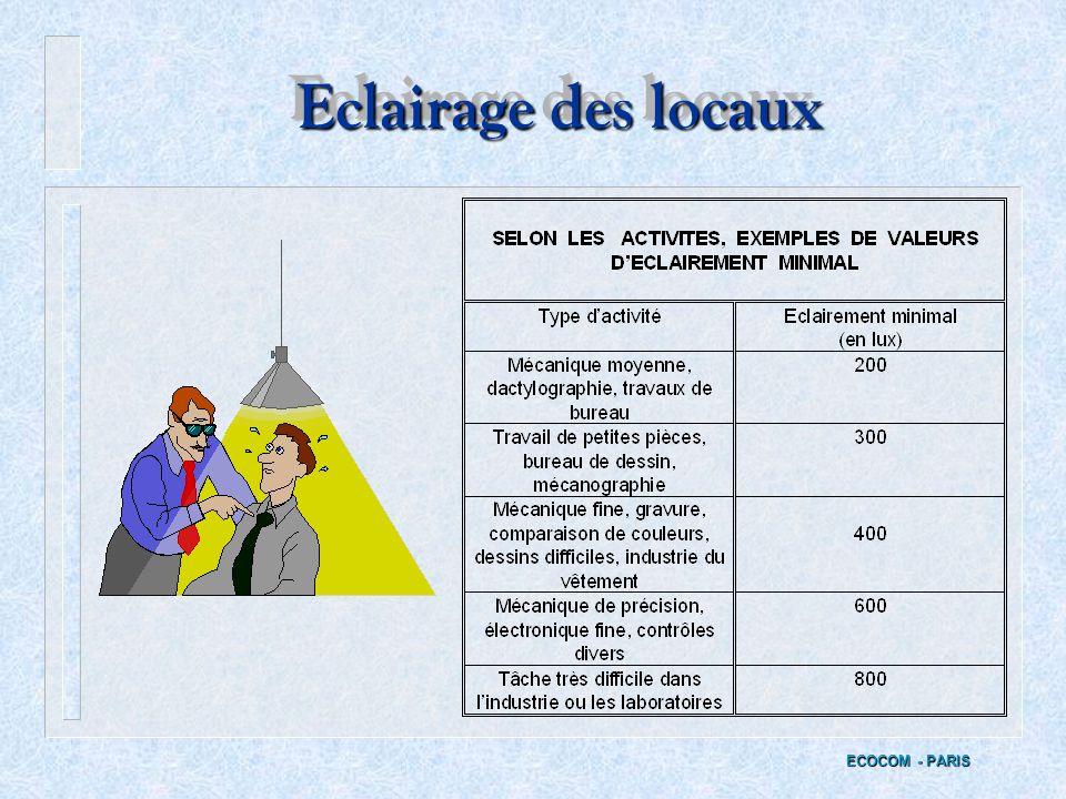 AERATION DES LOCAUX ECOCOM - PARIS
