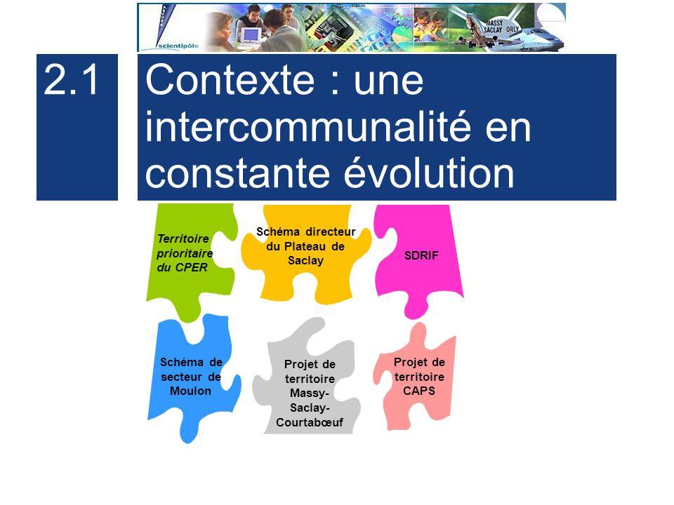 10 2.1Contexte : une intercommunalité en constante évolution Schéma directeur du Plateau de Saclay Projet de territoire Massy- Saclay- Courtabœuf SDRI