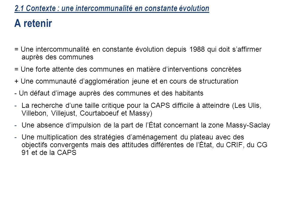 11 2.1 Contexte : une intercommunalité en constante évolution A retenir = Une intercommunalité en constante évolution depuis 1988 qui doit saffirmer a