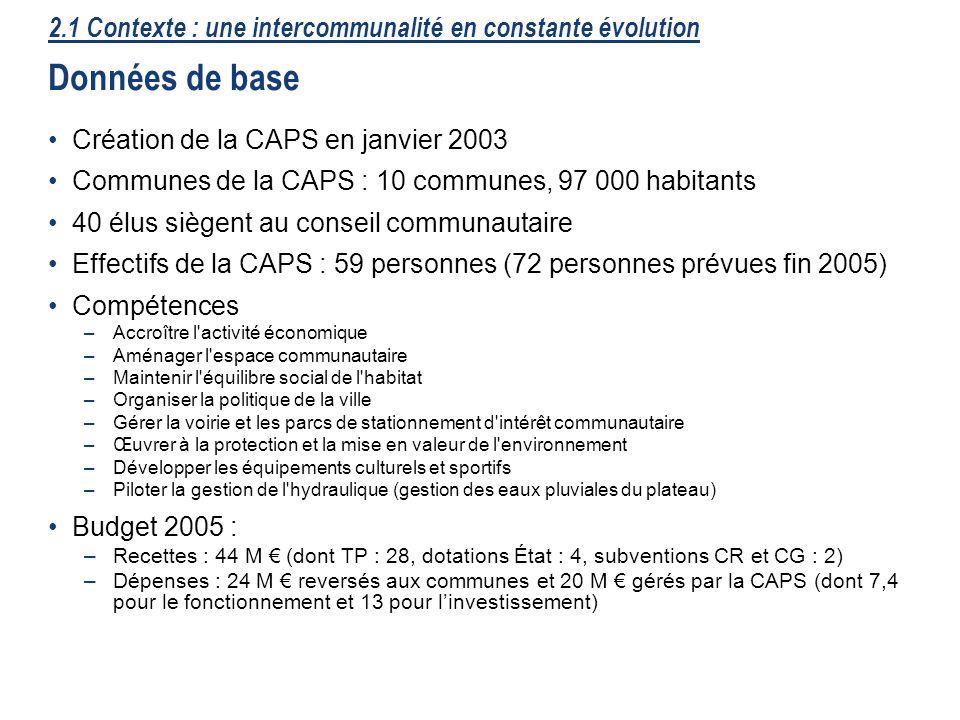 12 Création de la CAPS en janvier 2003 Communes de la CAPS : 10 communes, 97 000 habitants 40 élus siègent au conseil communautaire Effectifs de la CA