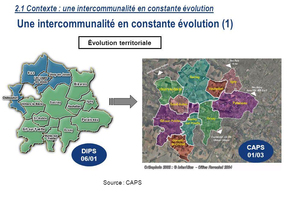 13 DIPS 06/01 Source : CAPS Évolution territoriale CAPS 01/03 2.1 Contexte : une intercommunalité en constante évolution Une intercommunalité en constante évolution (1)