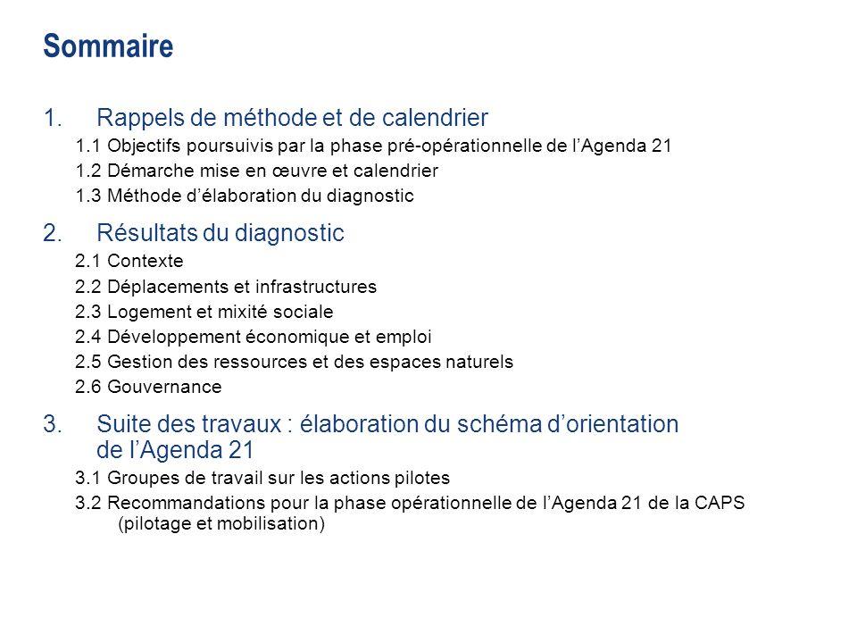2 Sommaire 1.Rappels de méthode et de calendrier 1.1 Objectifs poursuivis par la phase pré-opérationnelle de lAgenda 21 1.2 Démarche mise en œuvre et calendrier 1.3 Méthode délaboration du diagnostic 2.Résultats du diagnostic 2.1 Contexte 2.2 Déplacements et infrastructures 2.3 Logement et mixité sociale 2.4 Développement économique et emploi 2.5 Gestion des ressources et des espaces naturels 2.6 Gouvernance 3.Suite des travaux : élaboration du schéma dorientation de lAgenda 21 3.1 Groupes de travail sur les actions pilotes 3.2 Recommandations pour la phase opérationnelle de lAgenda 21 de la CAPS (pilotage et mobilisation) 1.Rappels de méthode et de calendrier 1.1 Objectifs poursuivis par la phase pré-opérationnelle de lAgenda 21 1.2 Démarche mise en œuvre et calendrier 1.3 Méthode délaboration du diagnostic 2.Résultats du diagnostic 2.1 Contexte 2.2 Déplacements et infrastructures 2.3 Logement et mixité sociale 2.4 Développement économique et emploi 2.5 Gestion des ressources et des espaces naturels 2.6 Gouvernance 3.Suite des travaux : élaboration du schéma dorientation de lAgenda 21 3.1 Groupes de travail sur les actions pilotes 3.2 Recommandations pour la phase opérationnelle de lAgenda 21 de la CAPS (pilotage et mobilisation)