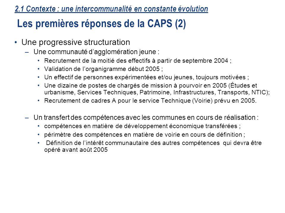 20 Une progressive structuration –Une communauté dagglomération jeune : Recrutement de la moitié des effectifs à partir de septembre 2004 ; Validation
