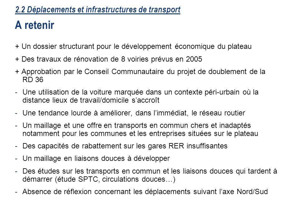 22 + Un dossier structurant pour le développement économique du plateau + Des travaux de rénovation de 8 voiries prévus en 2005 + Approbation par le C