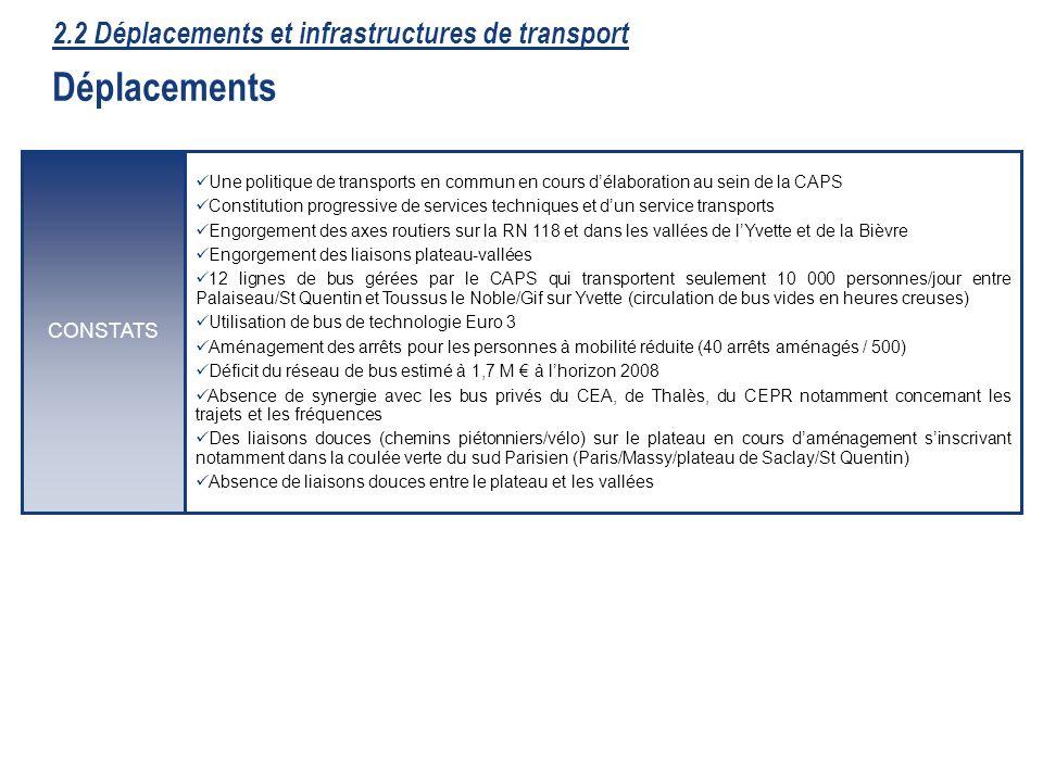 23 Une politique de transports en commun en cours délaboration au sein de la CAPS Constitution progressive de services techniques et dun service trans