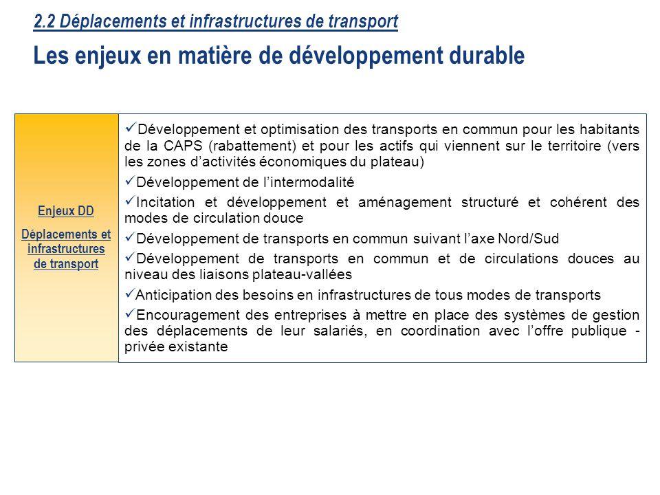 26 2.2 Déplacements et infrastructures de transport Les enjeux en matière de développement durable Développement et optimisation des transports en com