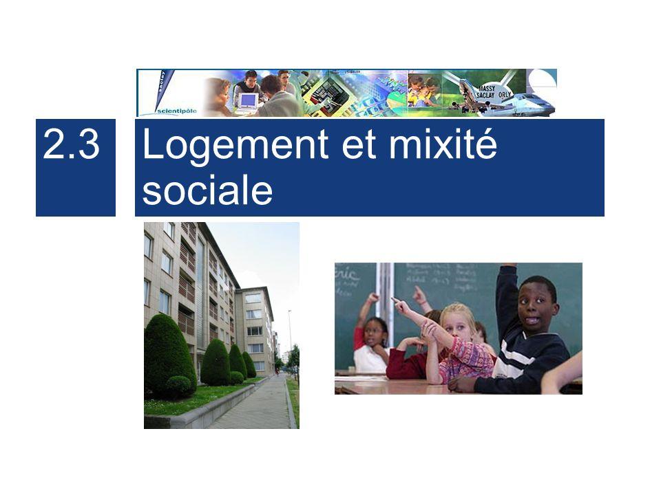 27 2.3Logement et mixité sociale