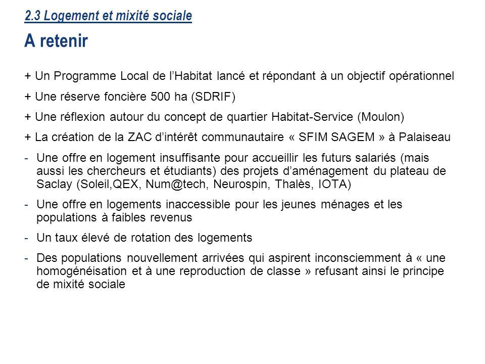 28 2.3 Logement et mixité sociale A retenir + Un Programme Local de lHabitat lancé et répondant à un objectif opérationnel + Une réserve foncière 500