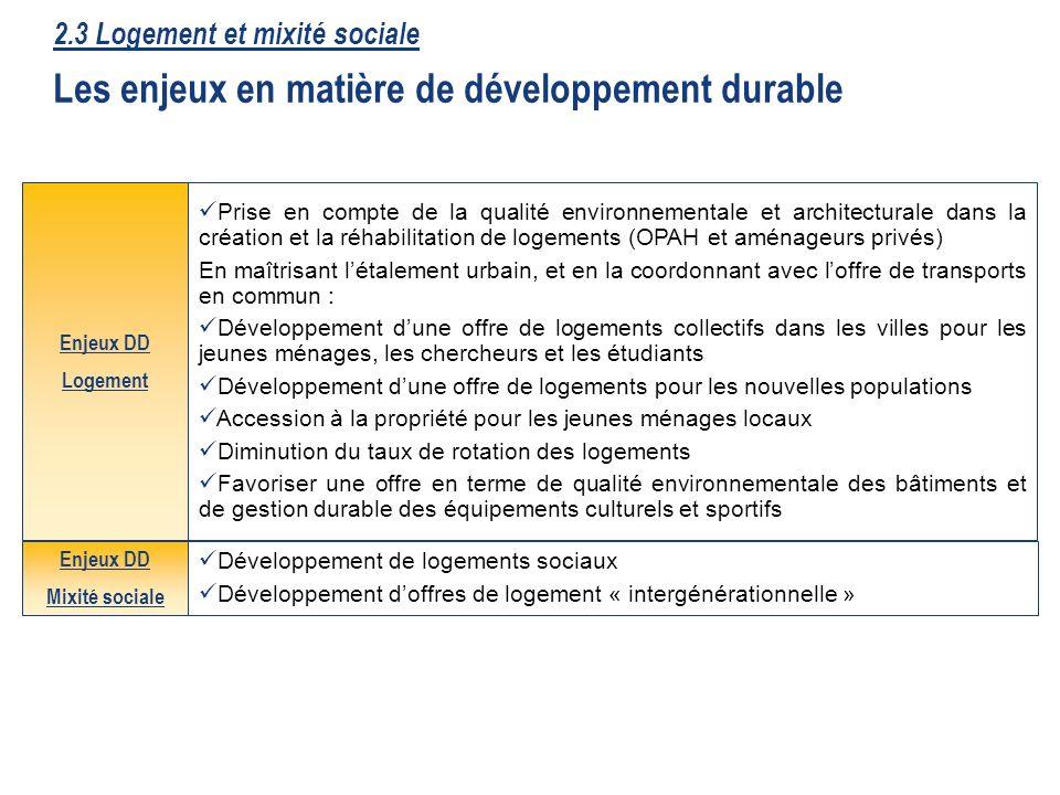 31 2.3 Logement et mixité sociale Les enjeux en matière de développement durable Prise en compte de la qualité environnementale et architecturale dans
