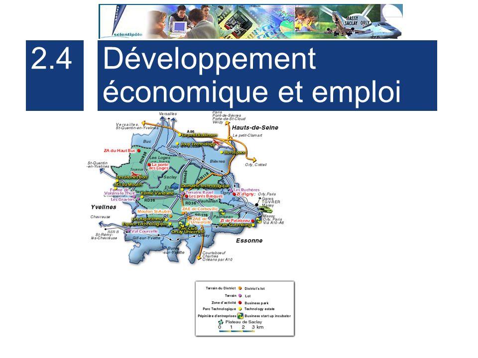 32 2.4Développement économique et emploi