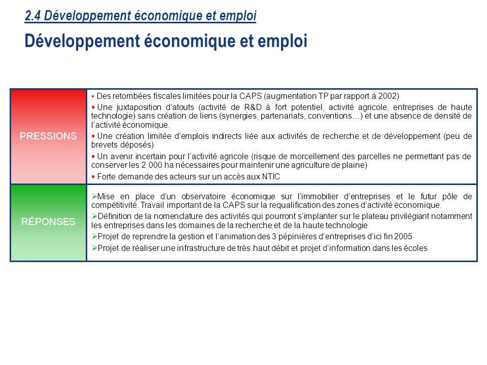 35 Mise en place dun observatoire économique sur limmobilier dentreprises et le futur pôle de compétitivité. Travail important de la CAPS sur la requa