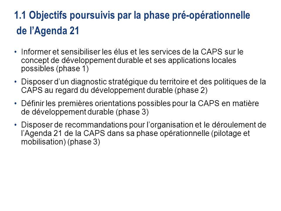 4 1.1 Objectifs poursuivis par la phase pré-opérationnelle de lAgenda 21 Informer et sensibiliser les élus et les services de la CAPS sur le concept de développement durable et ses applications locales possibles (phase 1) Disposer dun diagnostic stratégique du territoire et des politiques de la CAPS au regard du développement durable (phase 2) Définir les premières orientations possibles pour la CAPS en matière de développement durable (phase 3) Disposer de recommandations pour lorganisation et le déroulement de lAgenda 21 de la CAPS dans sa phase opérationnelle (pilotage et mobilisation) (phase 3) Informer et sensibiliser les élus et les services de la CAPS sur le concept de développement durable et ses applications locales possibles (phase 1) Disposer dun diagnostic stratégique du territoire et des politiques de la CAPS au regard du développement durable (phase 2) Définir les premières orientations possibles pour la CAPS en matière de développement durable (phase 3) Disposer de recommandations pour lorganisation et le déroulement de lAgenda 21 de la CAPS dans sa phase opérationnelle (pilotage et mobilisation) (phase 3)