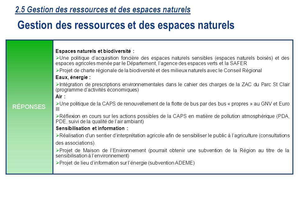 42 Espaces naturels et biodiversité : Une politique dacquisition foncière des espaces naturels sensibles (espaces naturels boisés) et des espaces agricoles menée par le Département, lagence des espaces verts et la SAFER Projet de charte régionale de la biodiversité et des milieux naturels avec le Conseil Régional Eaux, énergie : Intégration de prescriptions environnementales dans le cahier des charges de la ZAC du Parc St Clair (programme dactivités économiques) Air : Une politique de la CAPS de renouvellement de la flotte de bus par des bus « propres » au GNV et Euro III Réflexion en cours sur les actions possibles de la CAPS en matière de pollution atmosphérique (PDA, PDE, suivi de la qualité de lair ambiant) Sensibilisation et information : Réalisation dun sentier dinterprétation agricole afin de sensibiliser le public à lagriculture (consultations des associations).