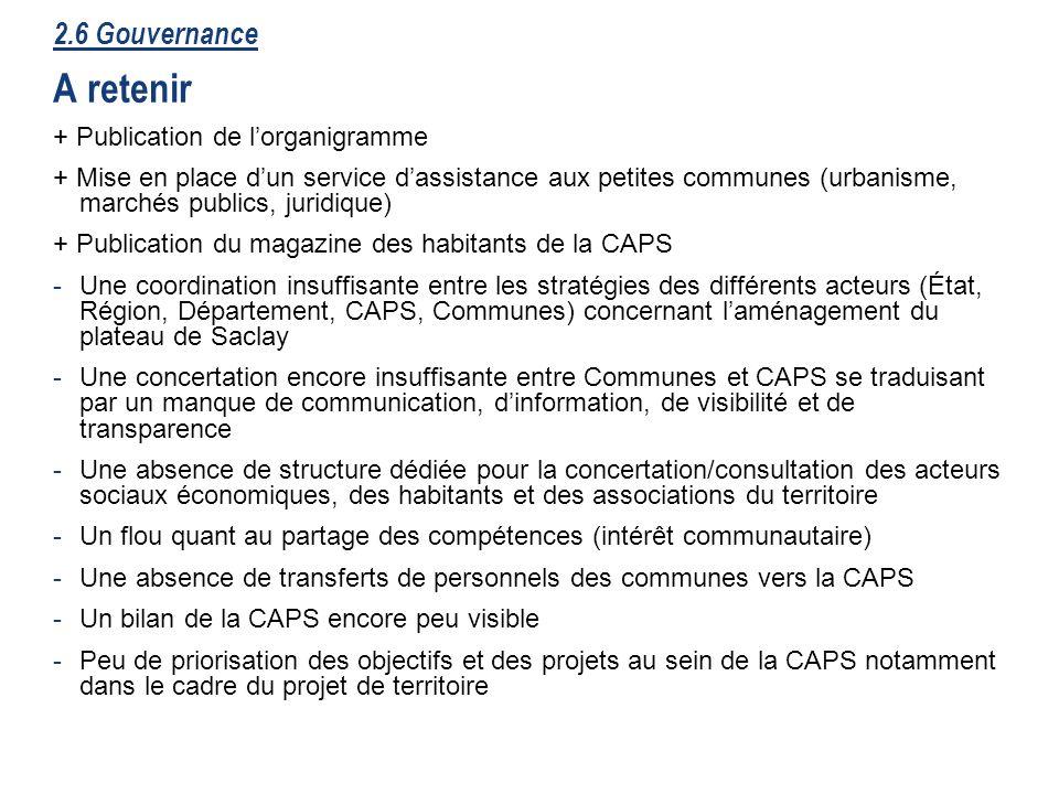 46 2.6 Gouvernance A retenir + Publication de lorganigramme + Mise en place dun service dassistance aux petites communes (urbanisme, marchés publics,